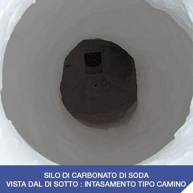 03_Gironet_Silo_carbonato_soda_intasamento_tipo